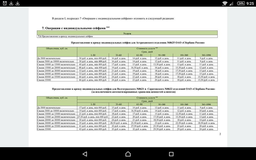 Приставы списали штраф с расчетного счета возвращение исполнительного листа взыскателю