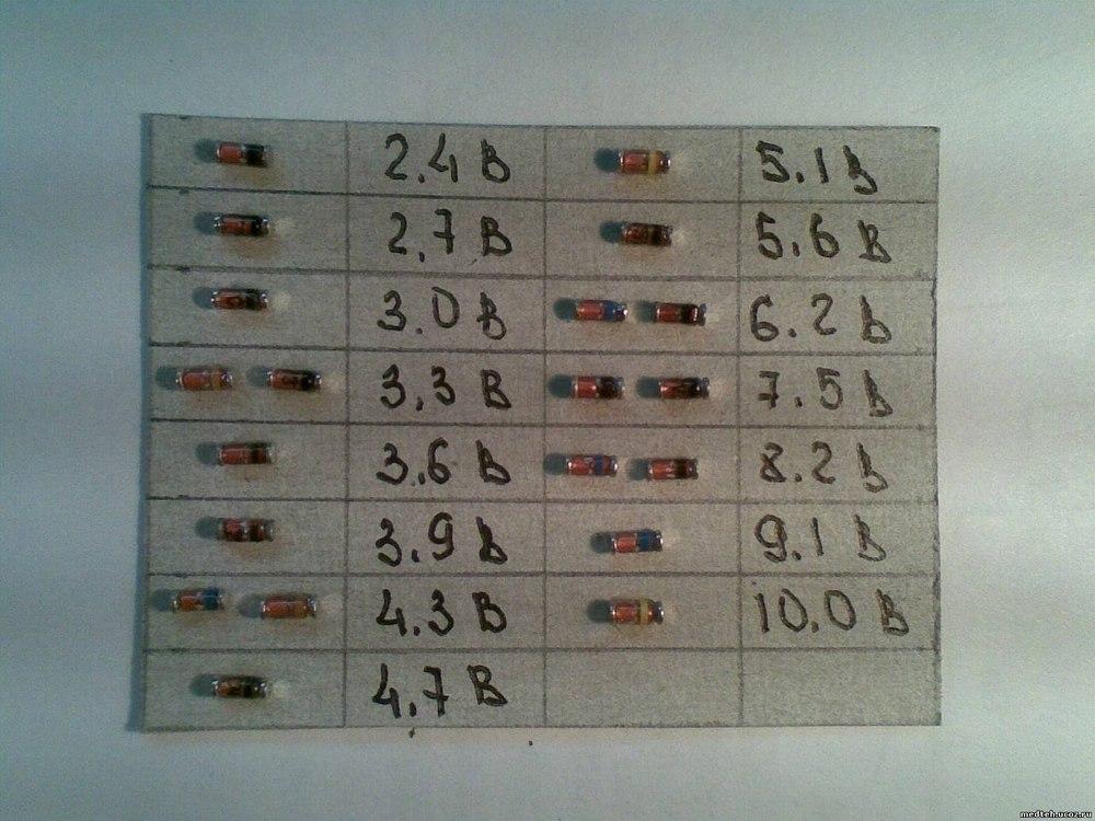 цветовая маркировка импортных стабилитронов