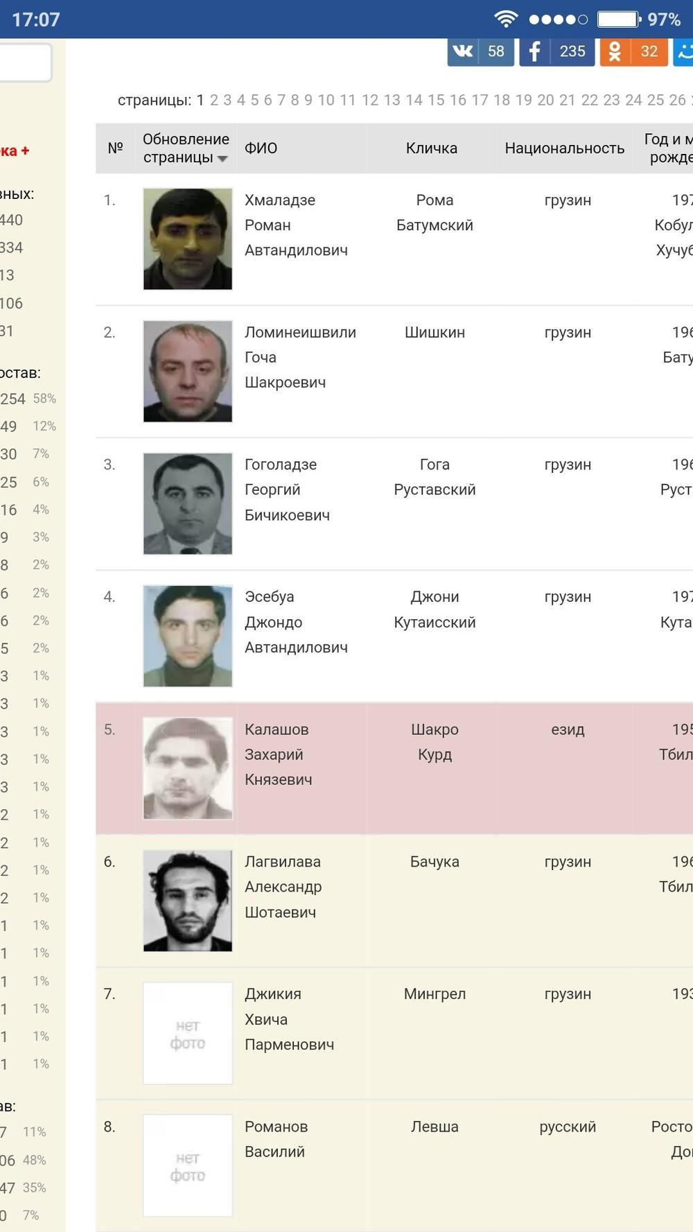 Отношение кавказцев к девушкам русскими