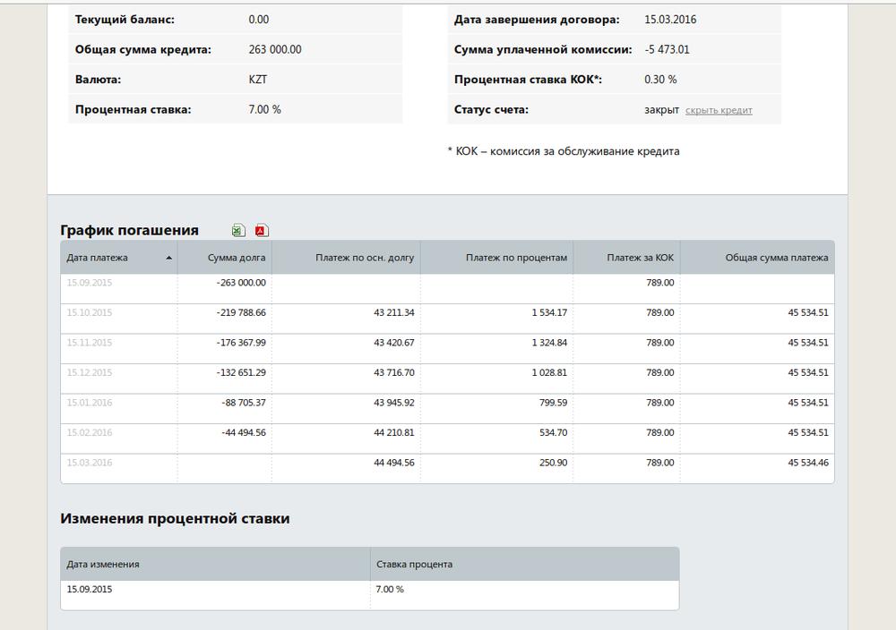 проверить погашение кредита каспий банк