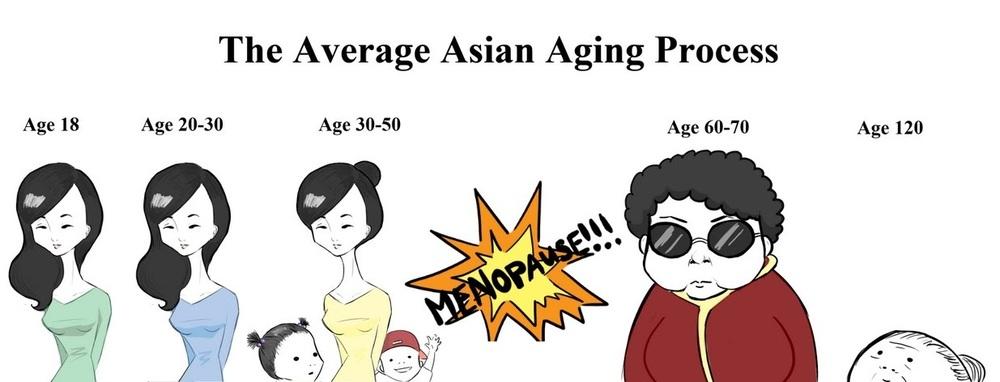 Как стареют азиатки =)