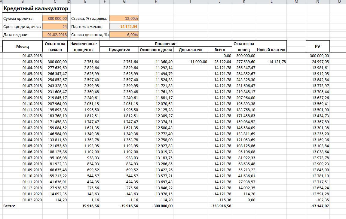 как рассчитать ежегодный платеж по кредиту