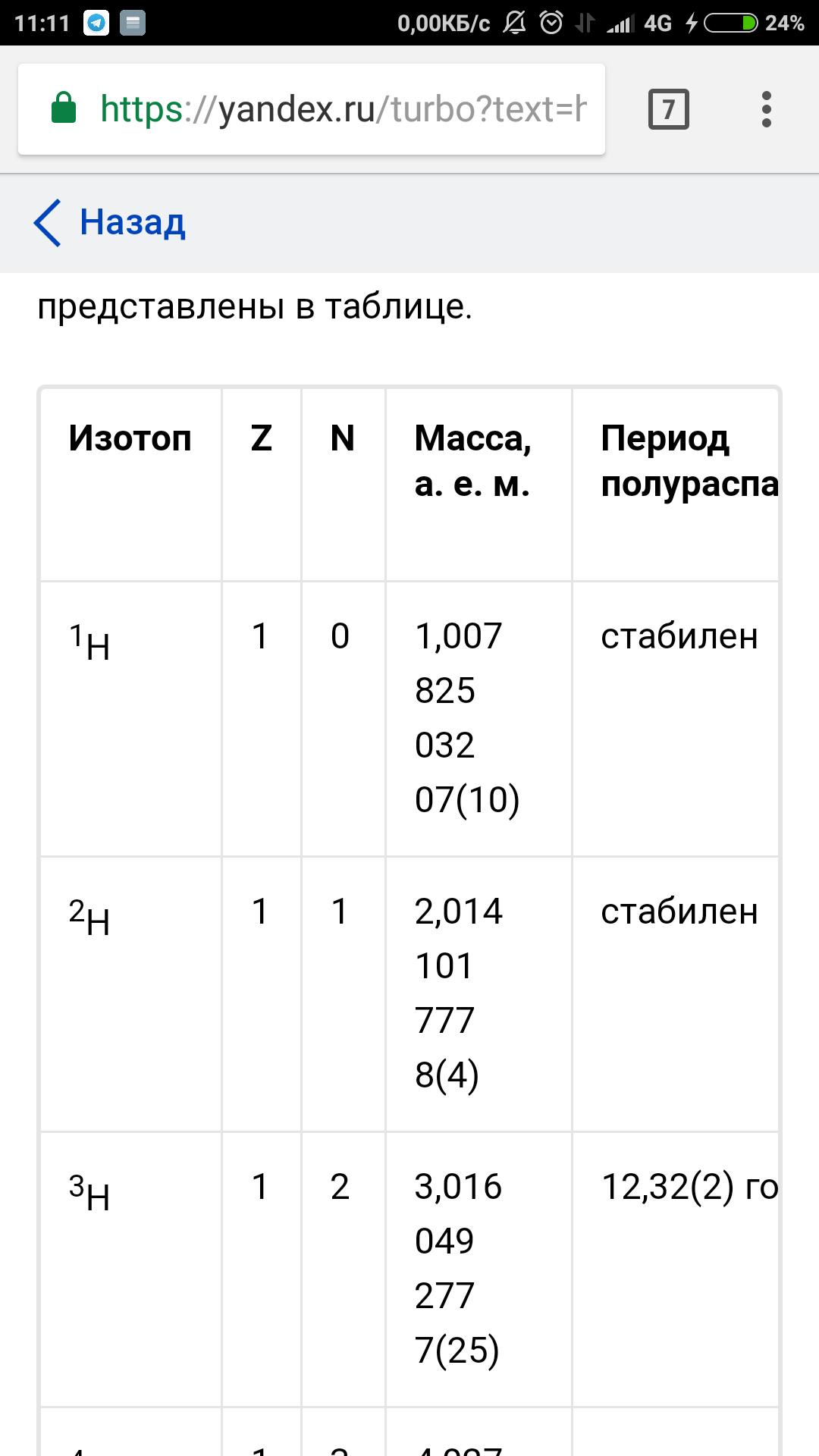 250 грамм радиоактивное завещание