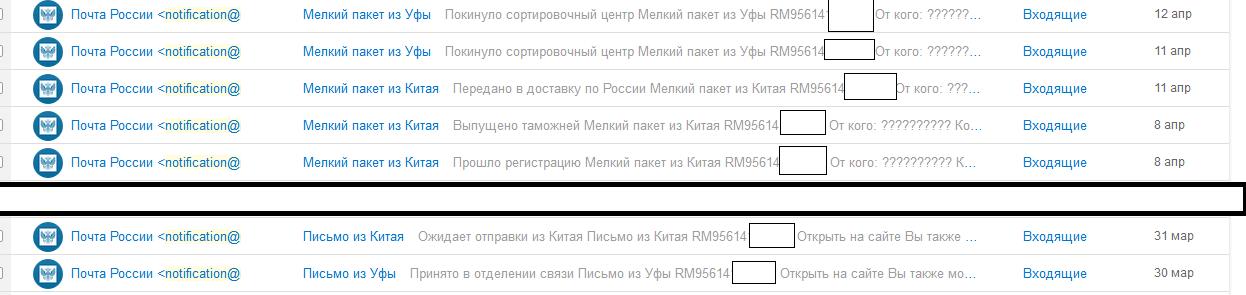 Стоимость уведомления почты россия