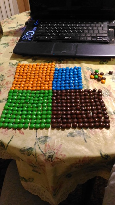 Статистика цветов конфет в 8ми пачках скиттлз