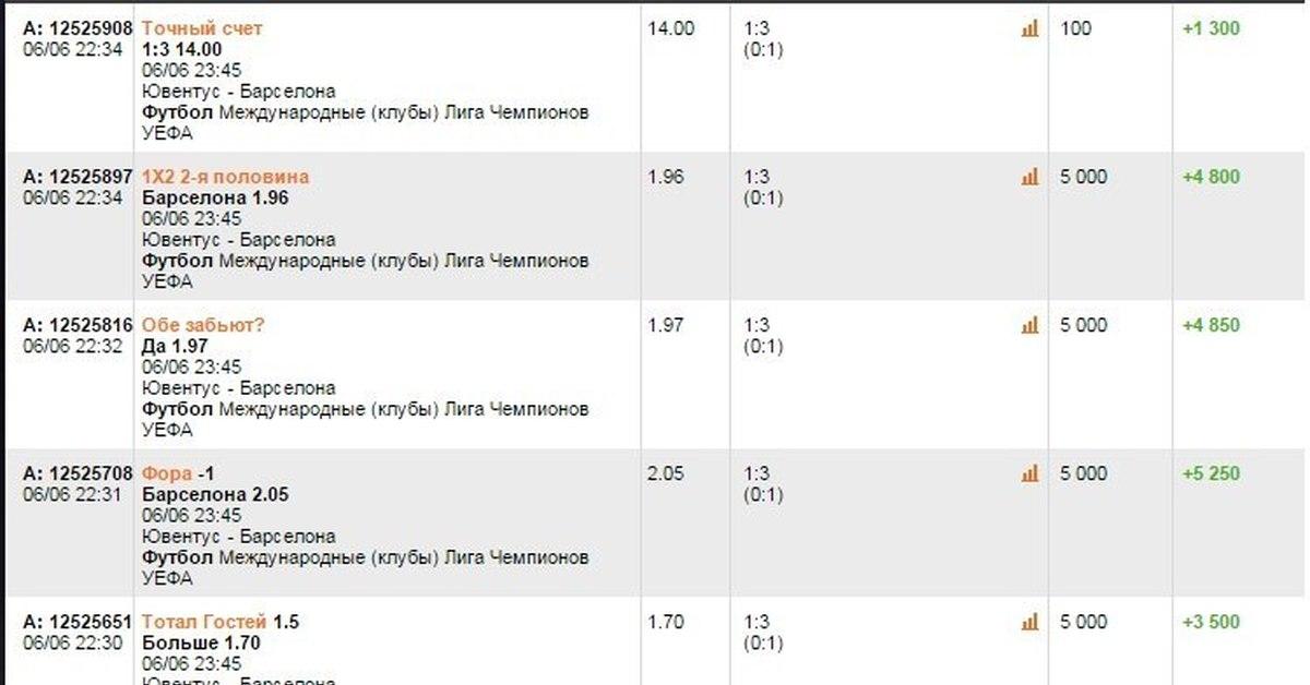 Заработать 1000 рублей в день на ставках смотреть очная ставка камень с плеч смотреть онлайн