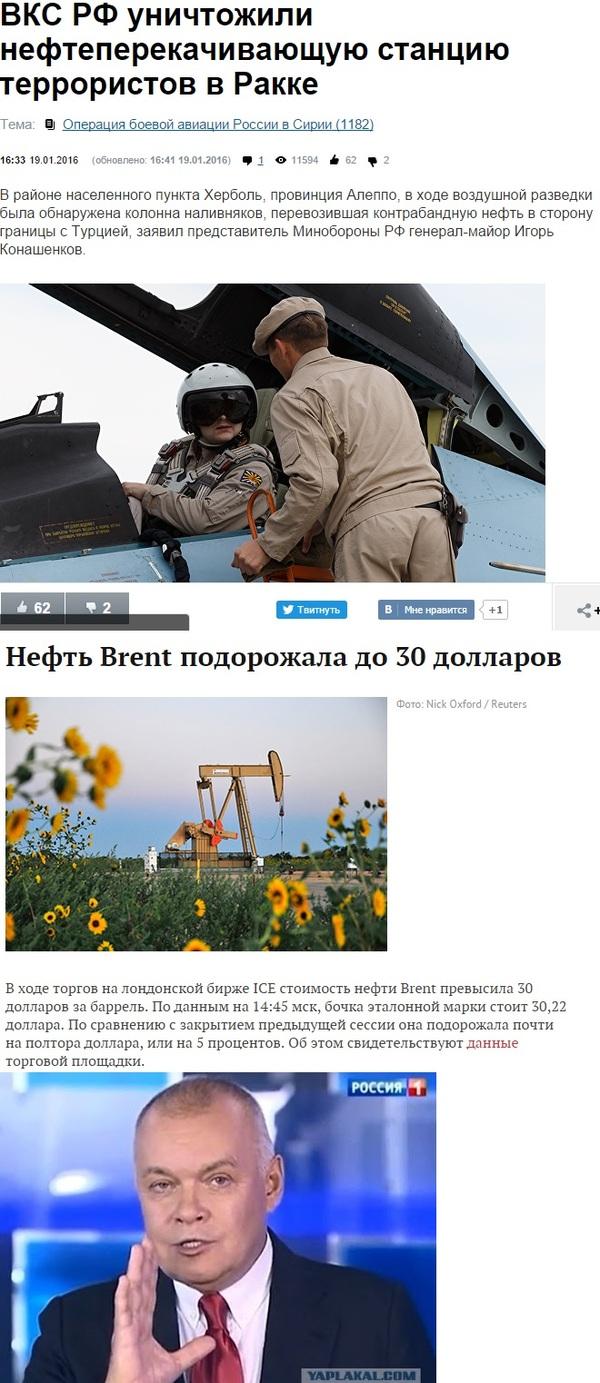 Совпадение? Нефть, Рубль, Политика, Доллар