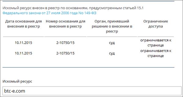В России заблокирована криптовалютная биржа BTC-e Биткоины, BTC, Биржа, Прокуратура мухосранска и, Роскомнадзор, Презерватив