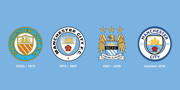 Man City FC - Your Own Screensaver : Free Screensavers