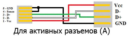 Micro usb usb otg своими руками фото 584