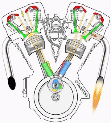 Что такое тяжёлый круизер? Мото, Длиннопост, Круизер, Чоппер, Honda, Honda Shadow, Размышления, Гифка