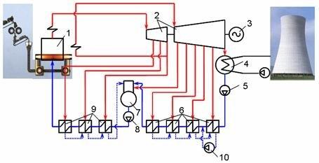 Паровые котлы тепловых электростанций (тэс) | блог об энергетике.