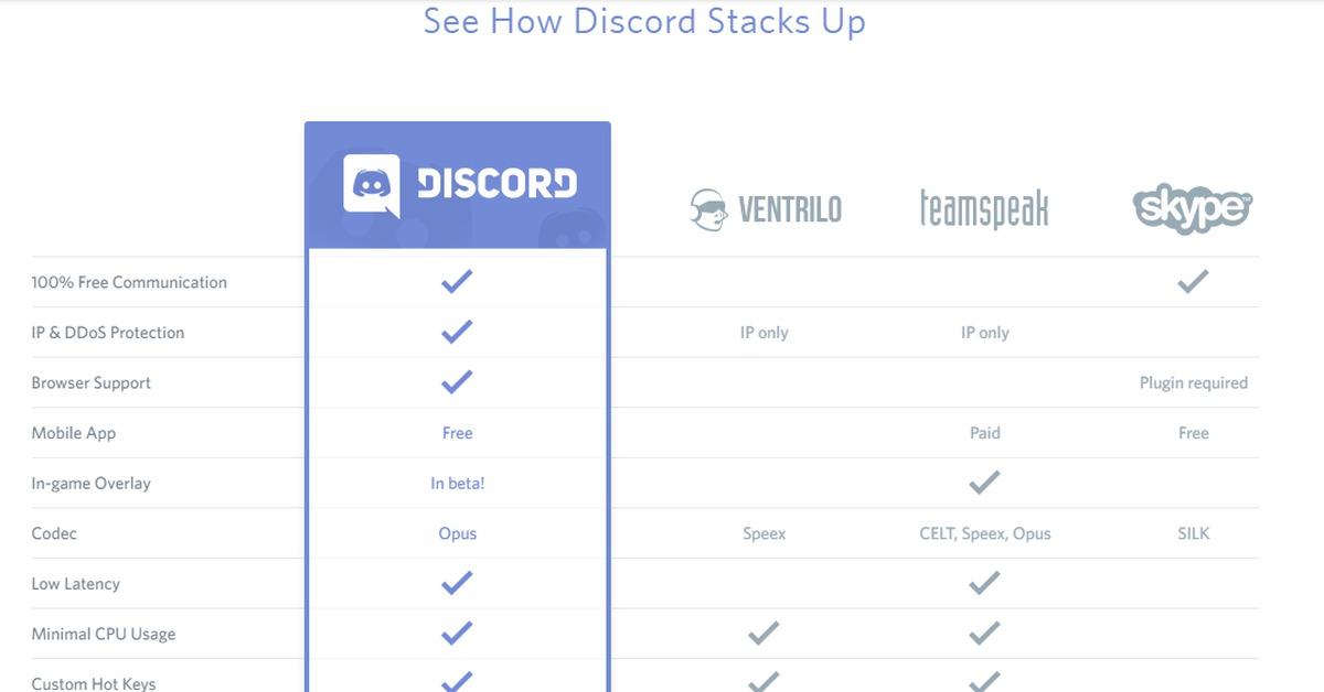 Публичный сервер Pikabu в Discord