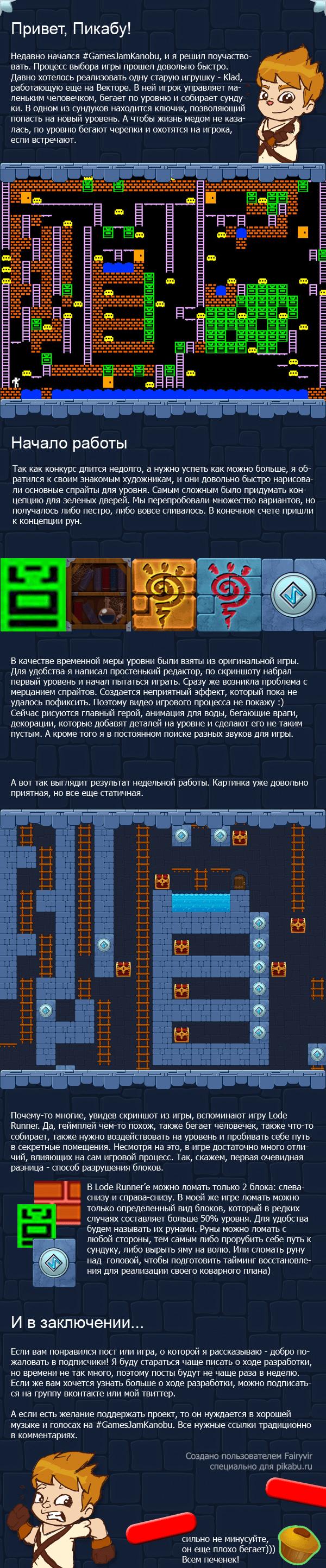 История разработки ремейка любимой ретро игры. Начало пути. Gamedev, Игры, Инди, Хобби, Разработка, Treasuryraider, Длиннопост