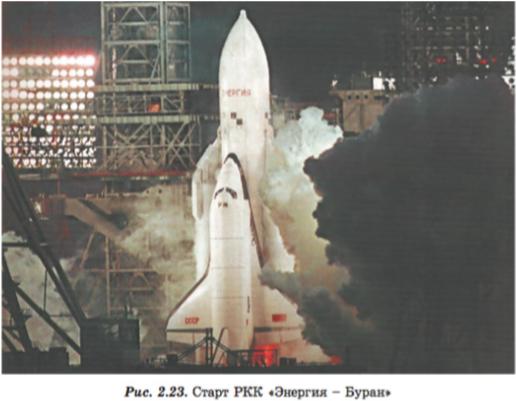 Книга про аэрокосмические достижения Отечества - напечатаем вместе? длиннопост, текст, картинка с текстом, космос, наука, boomstarter, сбор денег, Краудфандинг