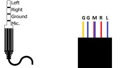 схема трехкнопочной гарнитуры андроид