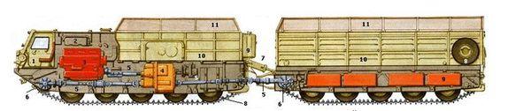 ДТ-30 (Витязь) на бездорожьё. Бездорожье, Вездеход, Видео, Мат, Геологи