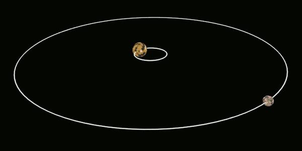 Исследуем Солнечную систему Астероид, Солнце, Планета, Спутник, Плутон, Харон, Космос, Гифка, Длиннопост