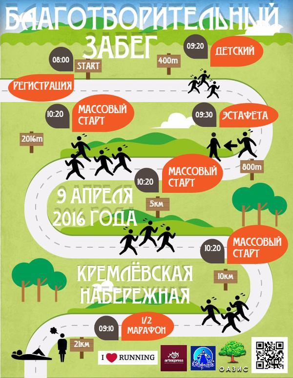 В Казани парку быть! Казань, Парк, Благотворительность, Забег, Спорт, Длиннопост