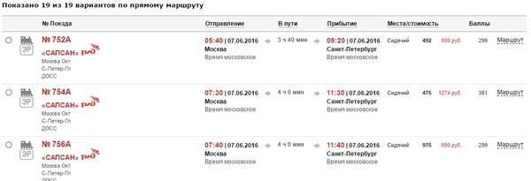 Жд билеты  купить билет на поезд РЖД онлайн стоимость и