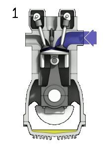 Основы тюнинга двигателя. Длиннопост, Двигатель, Двс, Авто, Тюнинг, Гифка