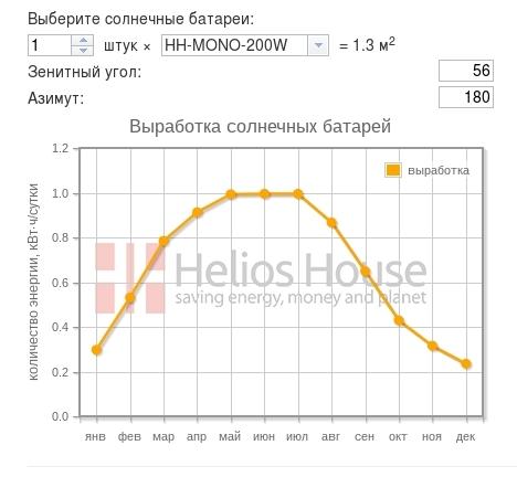 Кв час электроэнергии башкортостан стоимость в москва ролекс купить часы ломбарде