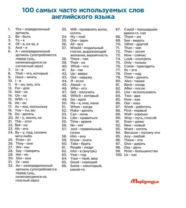 как сказать по русски англицское слово