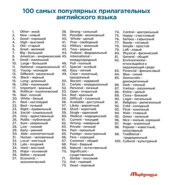 список незнакомых слов на английском языке