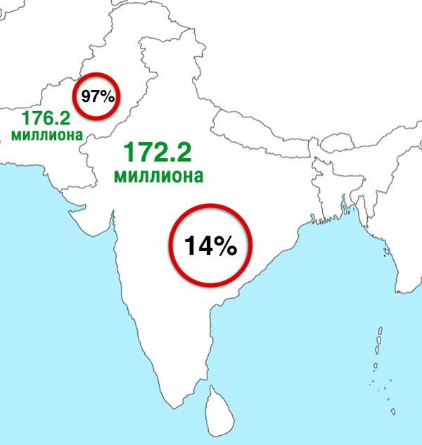 10 фактов о населении Индии, взрывающих мозг Индия, Население, Факты, Длиннопост, Гифка