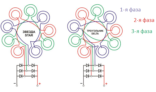 форум 3-х фазный двигатель и 3-х фазный трансформатор термобелье компрессионное белье