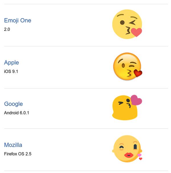 Не советую отправлять поцелуи людям с FirefoxOS