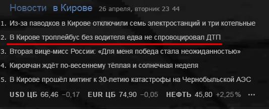 Киров - город инноваций. Киров, Инновации, Новости