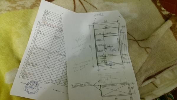 Как я первый шкаф строил Рукожоп, Строительство, Своими руками, Шкаф-Купе, Длиннопост