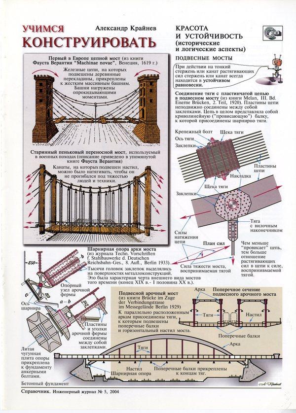 Учимся конструировать №5, 2004 Студент-Инженер, Журнал, Длиннопост