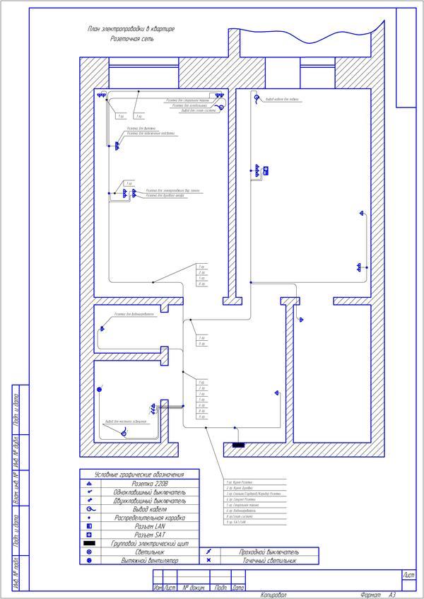 Электромонтаж в однокомнатной квартире. Стоимость проводка в доме, электромонтаж, Своими руками, работа, расчет, длиннопост