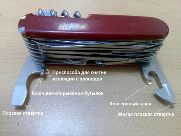 Нож Victorinox SwissChamp: что для чего. нож, обзор, не мое, Victorinox SwissChamp, длиннопост