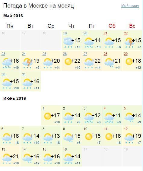 Лето, приди!