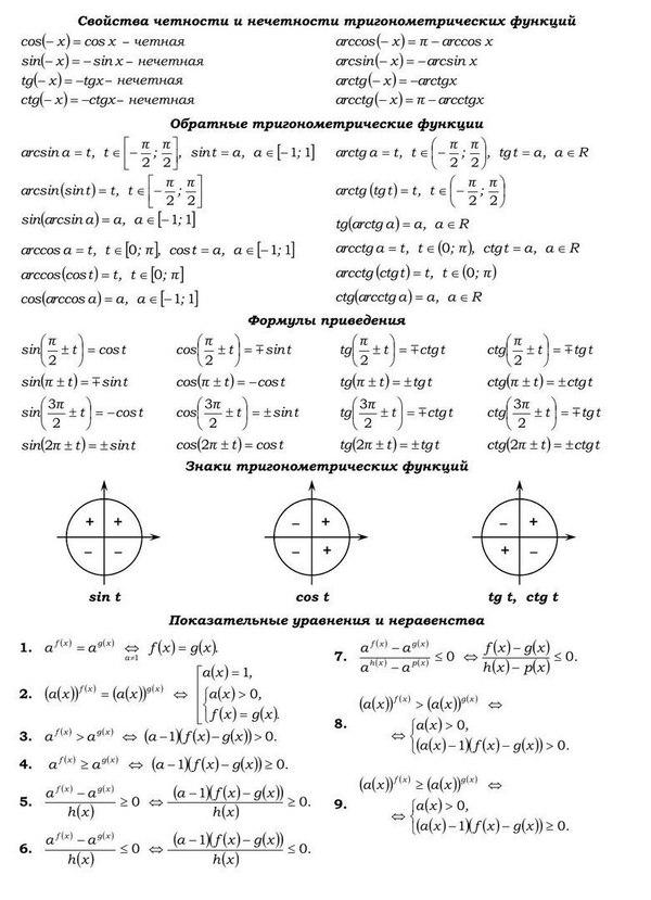 shpargalka-po-matematike-na-telefon-6-klassa