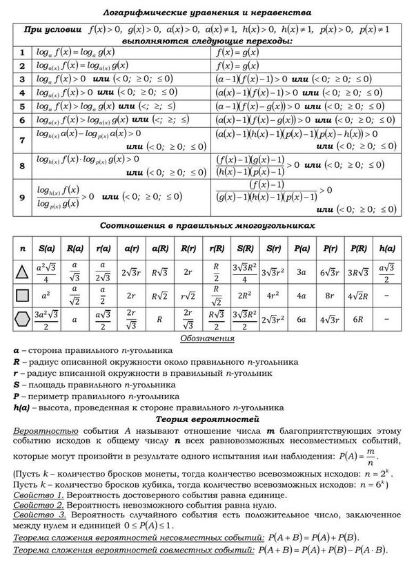 Формулы по математике 6 класс шпаргалка