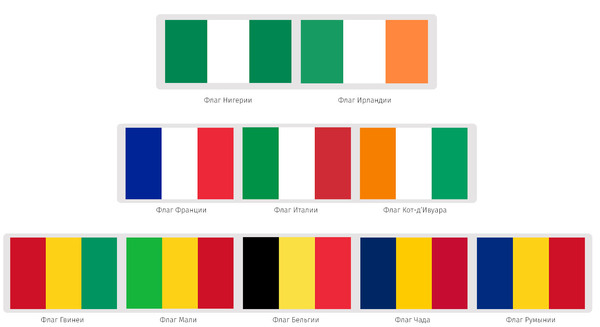 Занимательные флаги: Флаги мира флаги, флаг, длиннопост, Интересное, Шелдон, факты
