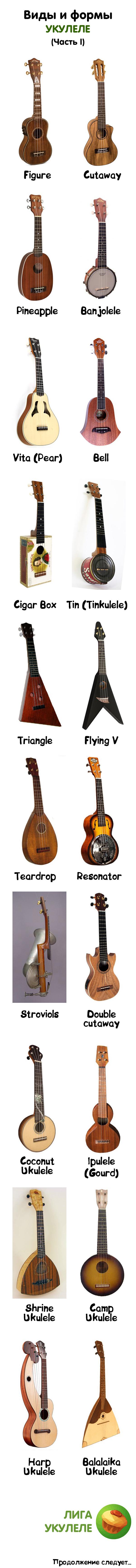 Виды и формы укулеле - Часть 1 Укулеле, Гавайская гитара, Длиннопост, Гитара, Картинки, Музыкальные инструменты