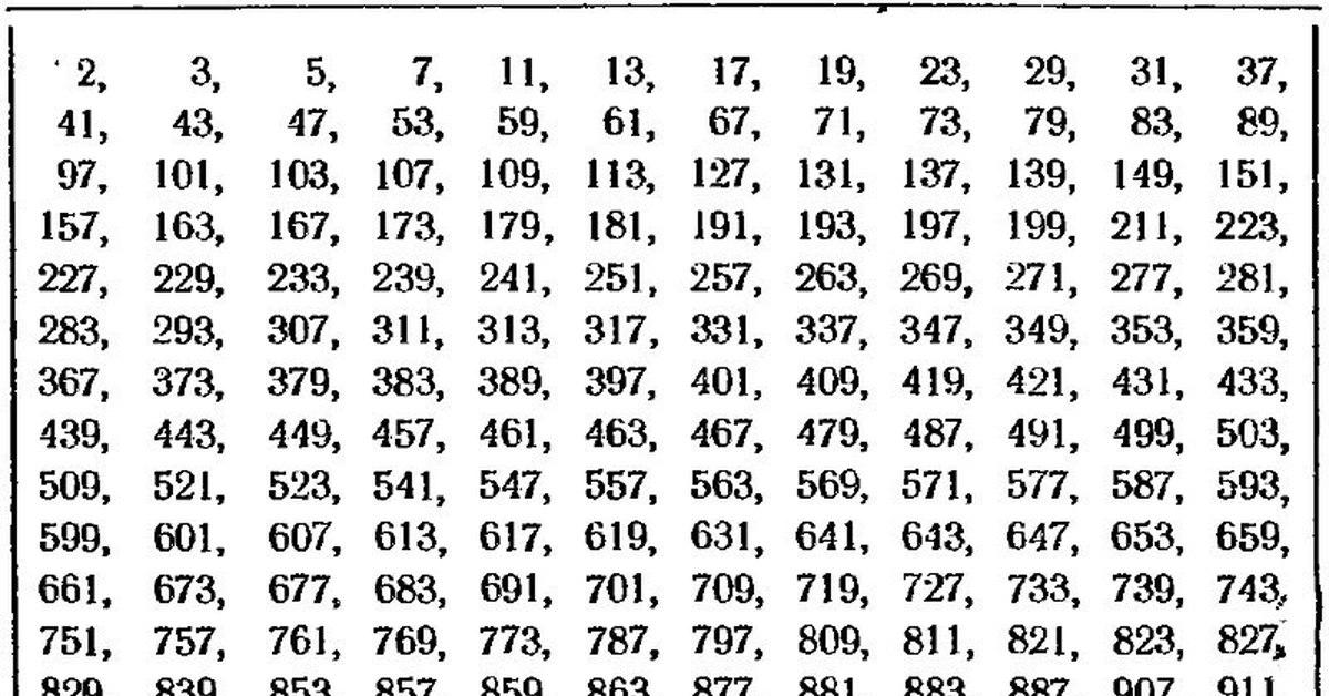 картинки простых чисел в математике все снимки