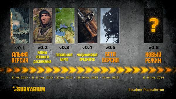 Survarium - ПВЕ Survarium, Игры, ПВЕ, Длиннопост
