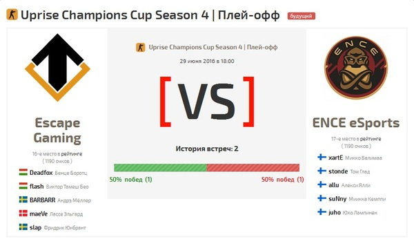 Uprise Champions Cup Season 4   Плей-офф   ENCE vs Escape Киберспорт, Cs:go, UCC, ENCE, Escape, Прогноз