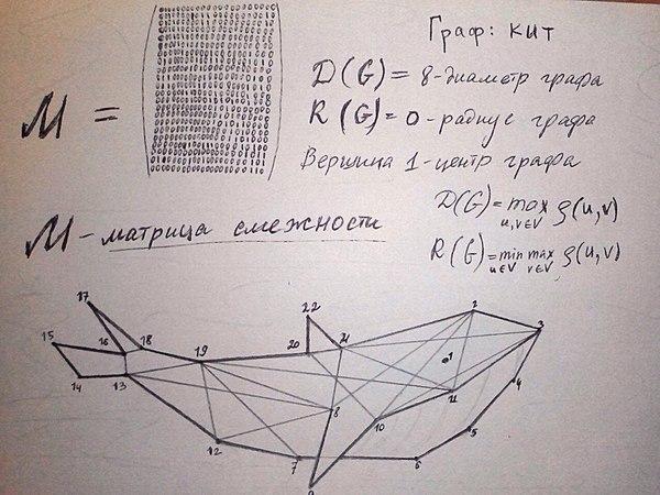 решебник к дискретной математике тишина