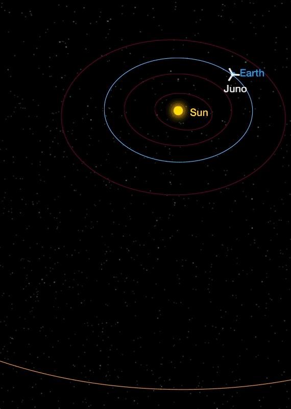 Траектория полета Juno