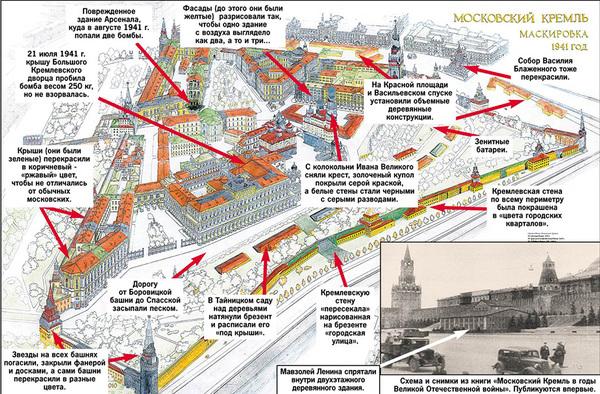 Как Кремль исчез на 4 года Великая Отечественная война, Кремль, Война, Маскировка, Москва, World of building, Сооружения, Строительство, Длиннопост