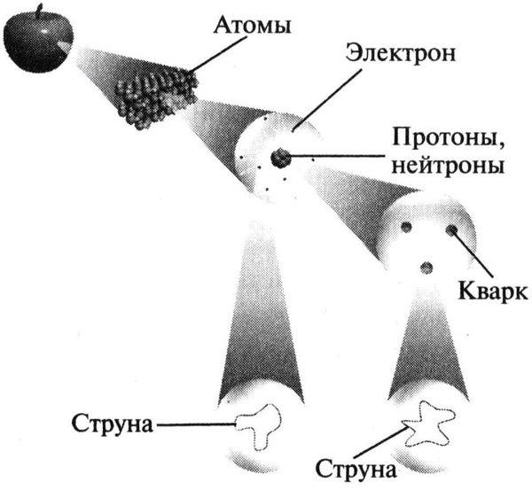 Простым и понятым языком ВКонтакте, Агенты поддержки, Просто
