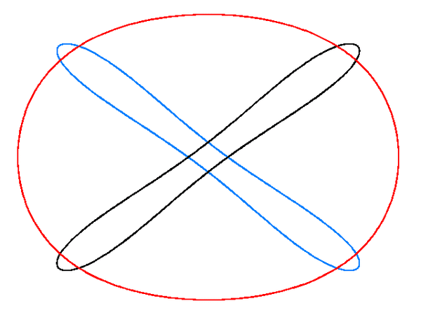 Задача трёх тел в двух словах. Физика, Астрономия, Задача трех тел, Гравитация, Копипаста, Длиннопост, Интересное, Гифка