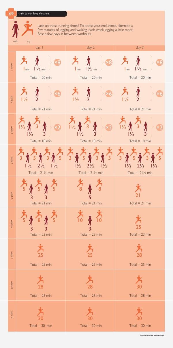 График тренировок для желающих начать бегать. Спорт, Программа тренировок, Бег, Из сети